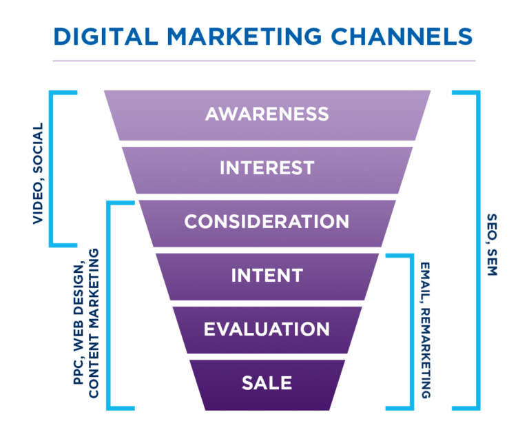 digital-marketing-services-USA-ITSGURI.COM